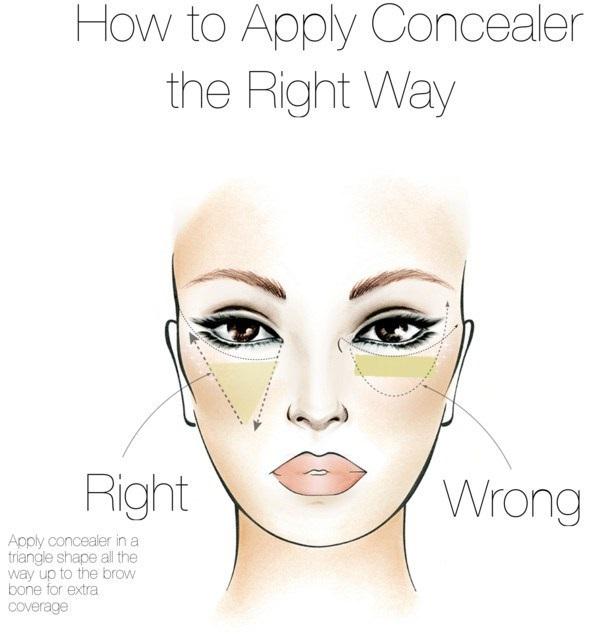 apply concealer or foundation 1